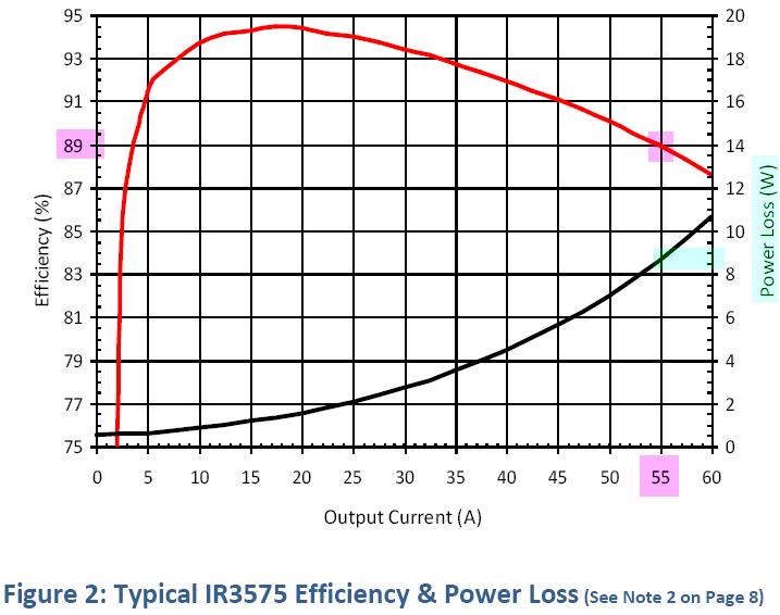 ir3575.png