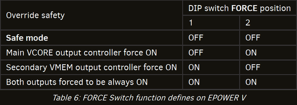 table_force.png