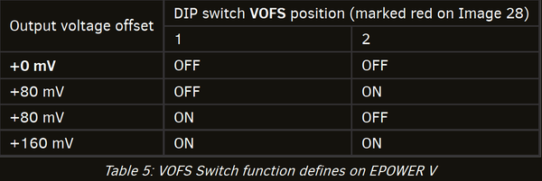 table_vofs.png